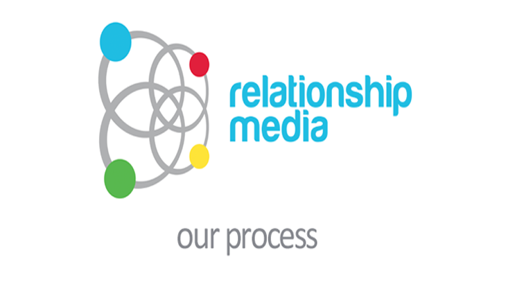 Maxus-relationship-media-large%20-%20730%20by%20420
